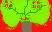 新年前夕要给自己定下来年的三大目标!