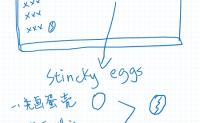 幼儿课堂纪律管理的法宝:臭鸡蛋